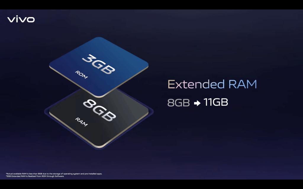 Xiaomi is already preparing an update to provide virtual RAM